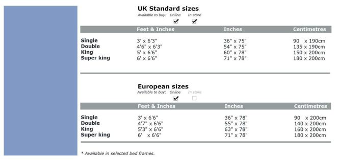 Bed And Mattresses Sizes