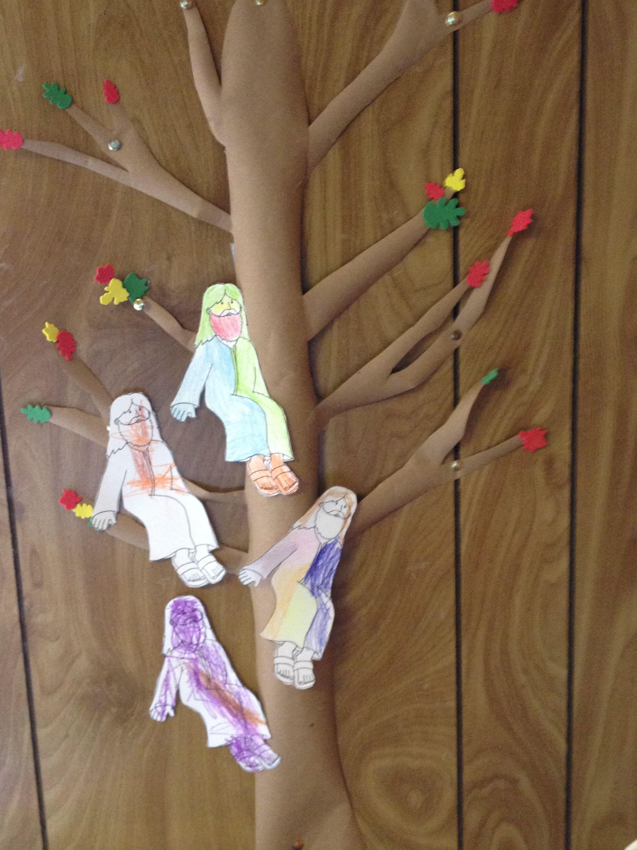 Pin Zacchaeus In The Tree
