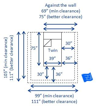 Dimensions Of A Us Canada Twin Bed 39 X 75 W L 36 Clearancesclearances