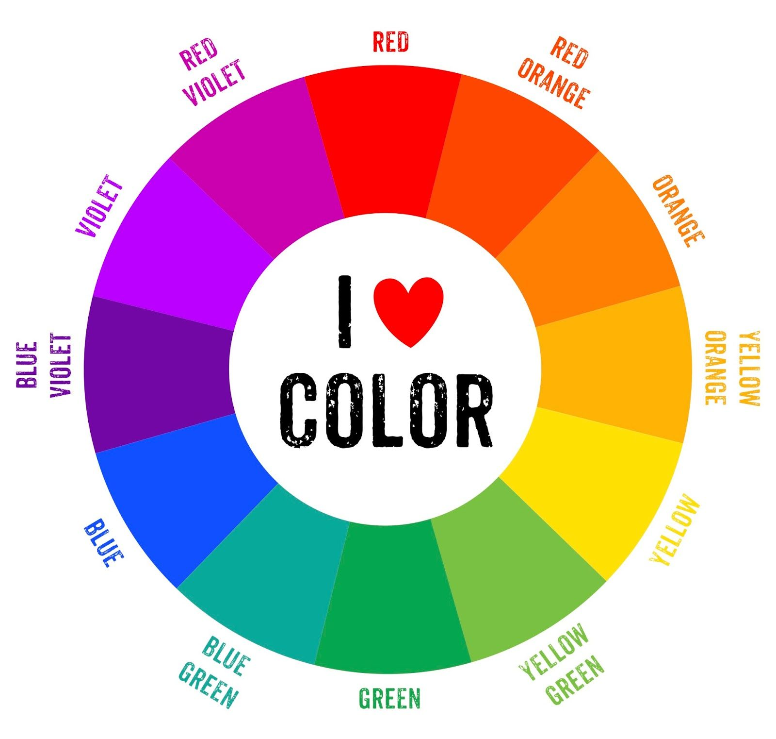Red Yellow And Blue Primaries Color Wheels A Color Wheel Is Based On A Circle That Joins The