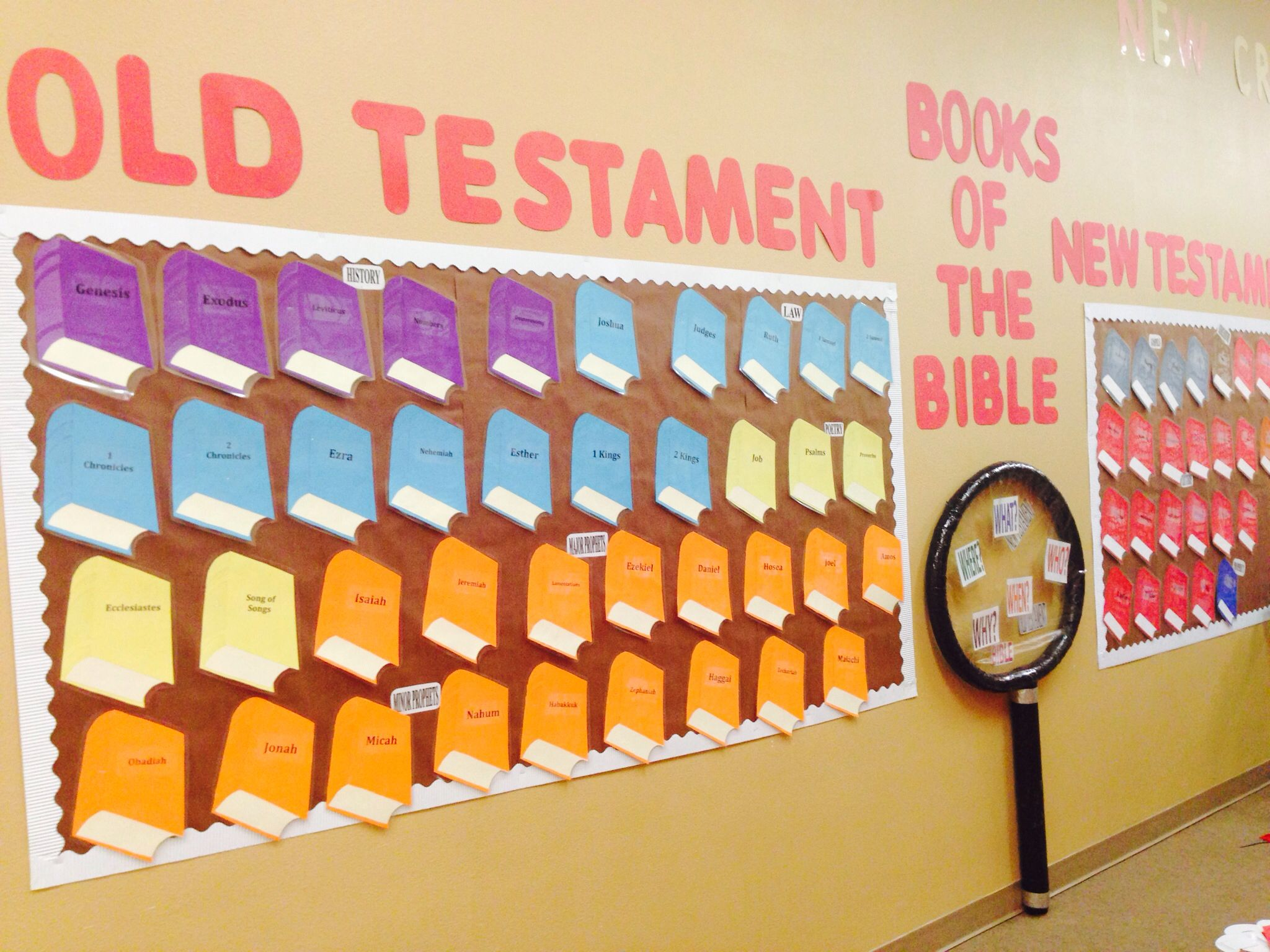 Books Of The Bible Wall I Actually Love This Especially If You Re Teaching Them To Your Kids