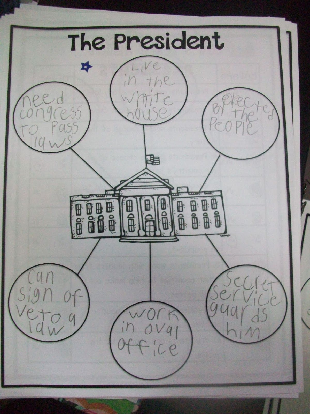 President S Day Activities For First Grade