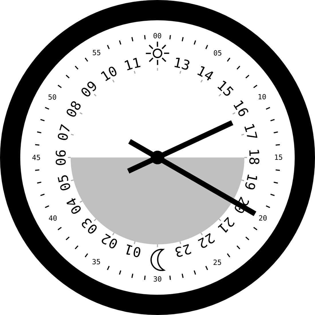 Clock Face Printable