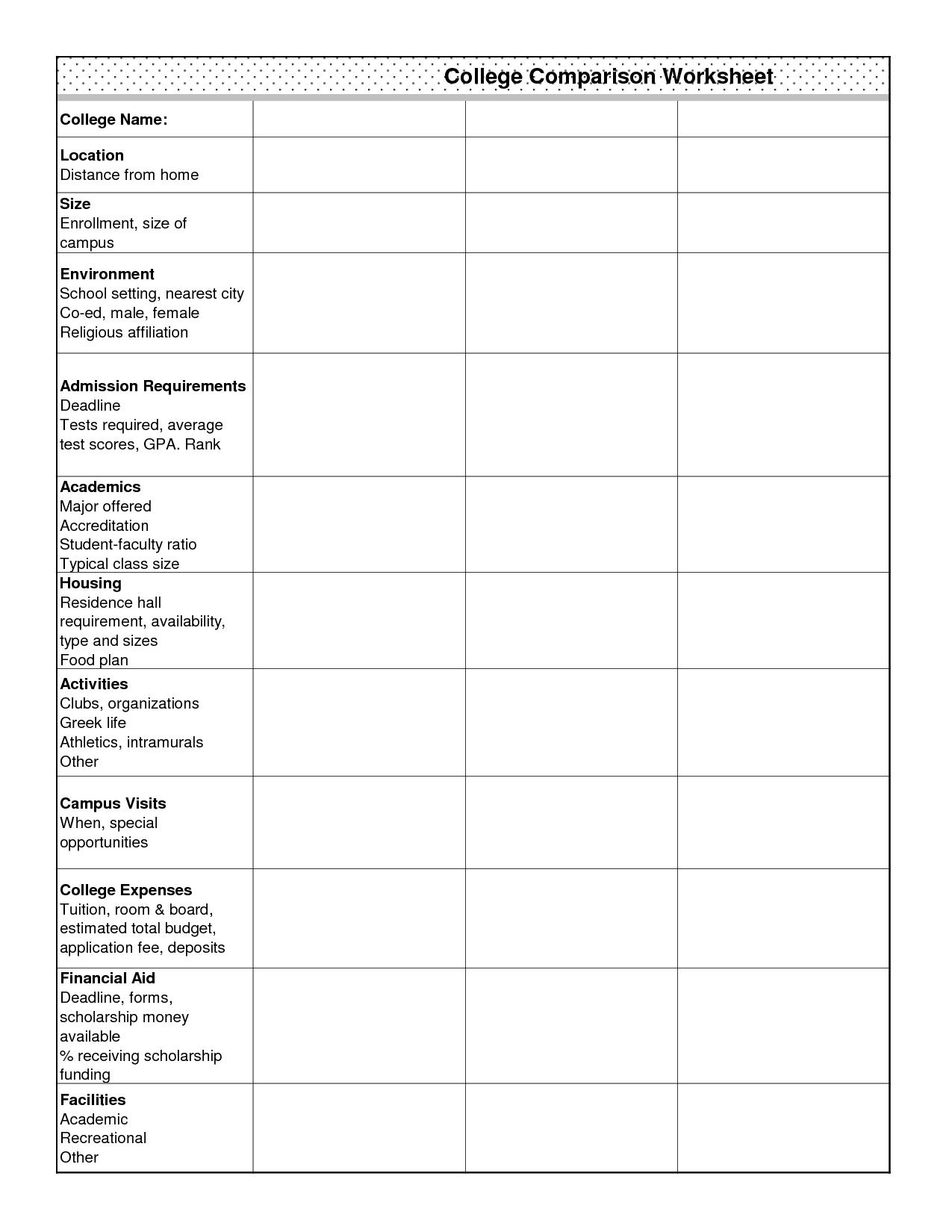 Medical School Comparison Chart
