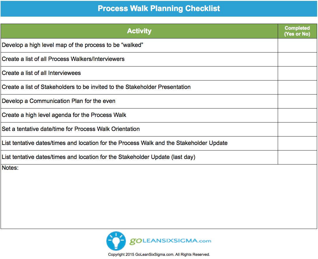 Process Walk Planning Checklist
