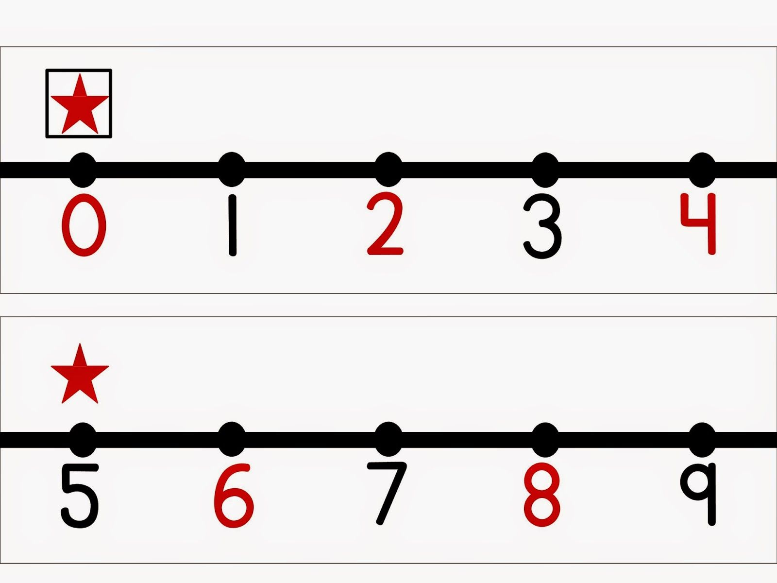 Free 0 120 Number Line With Odd Even And Skip Counting By 5 S And 10 S Marked Off