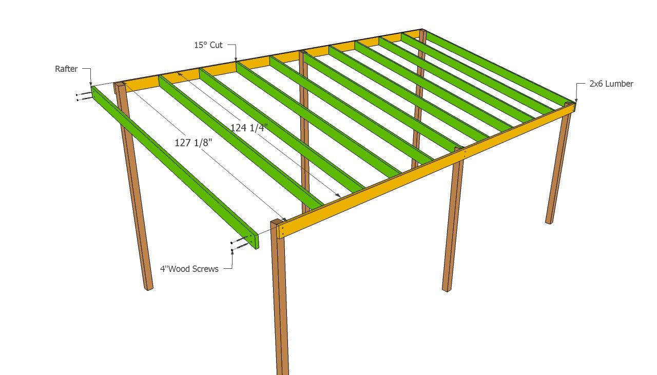 Lean To Carport Plans Pins About Lean To Carport Hand