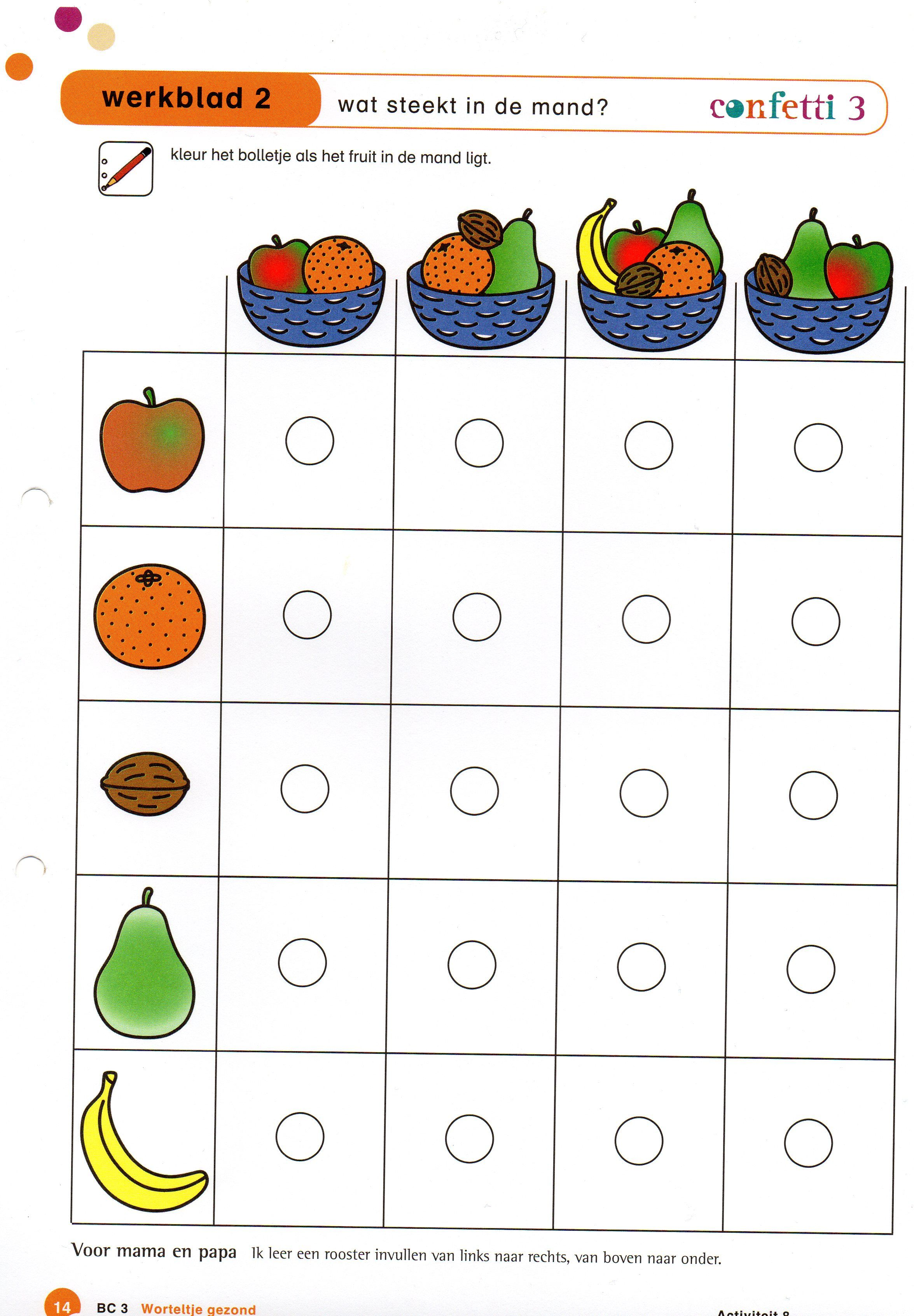 Voeding Matrix Fruit
