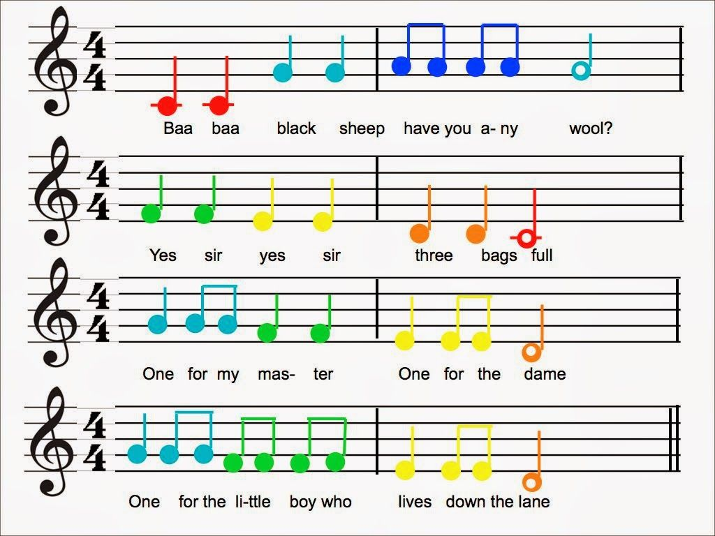 How To Play Twinkle Twinkle Little Star On Xylophone