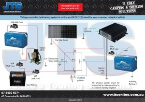Wiring Diagram For Camper Trailer  Somurich