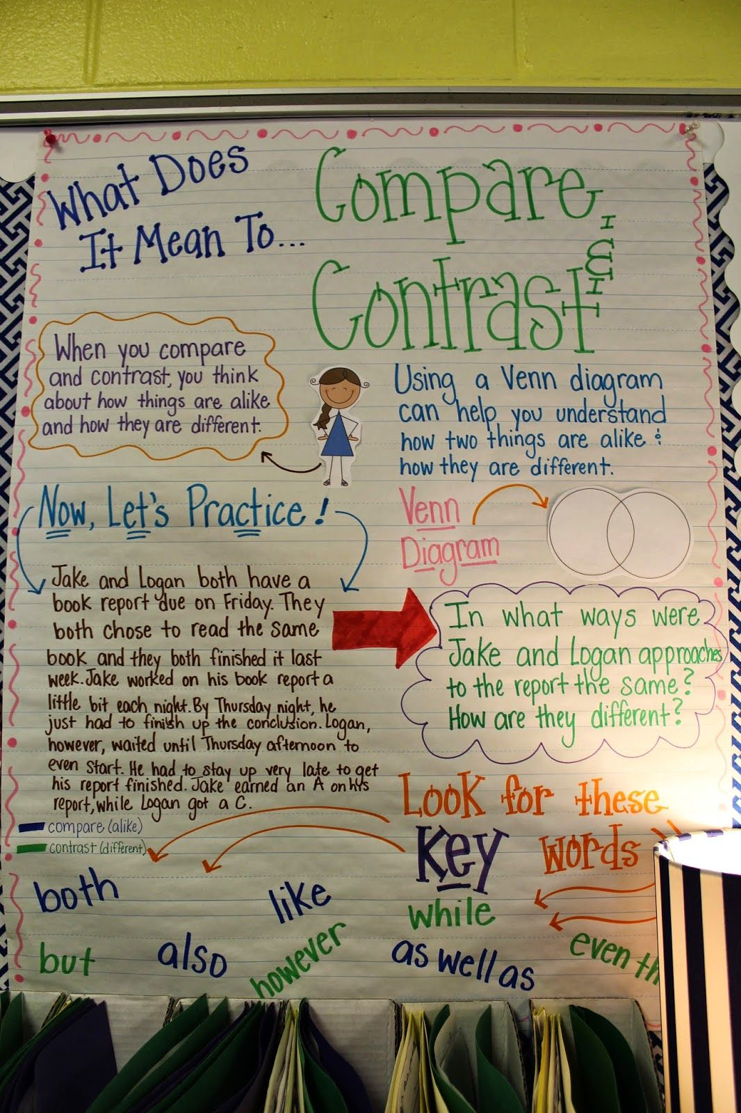 Compare And Contrast We Did A Little Warm Up Activity By