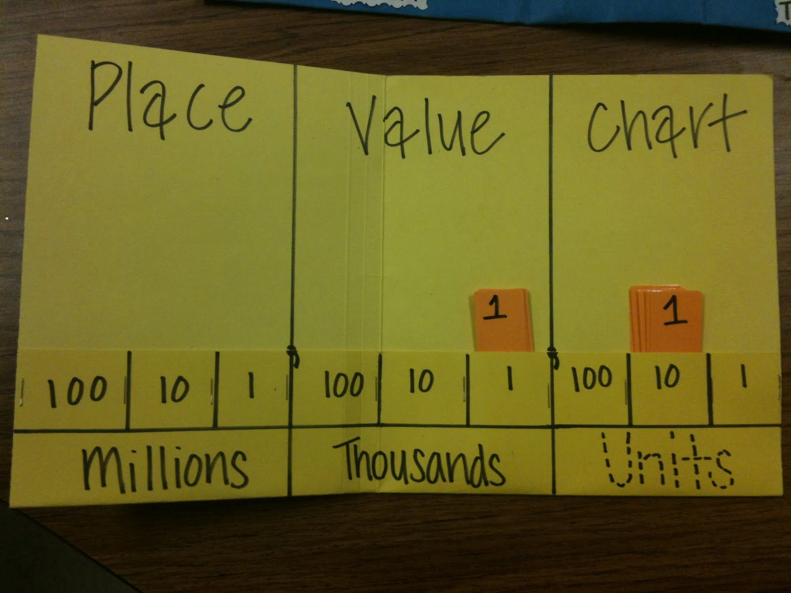 Place Value Chart Place Value