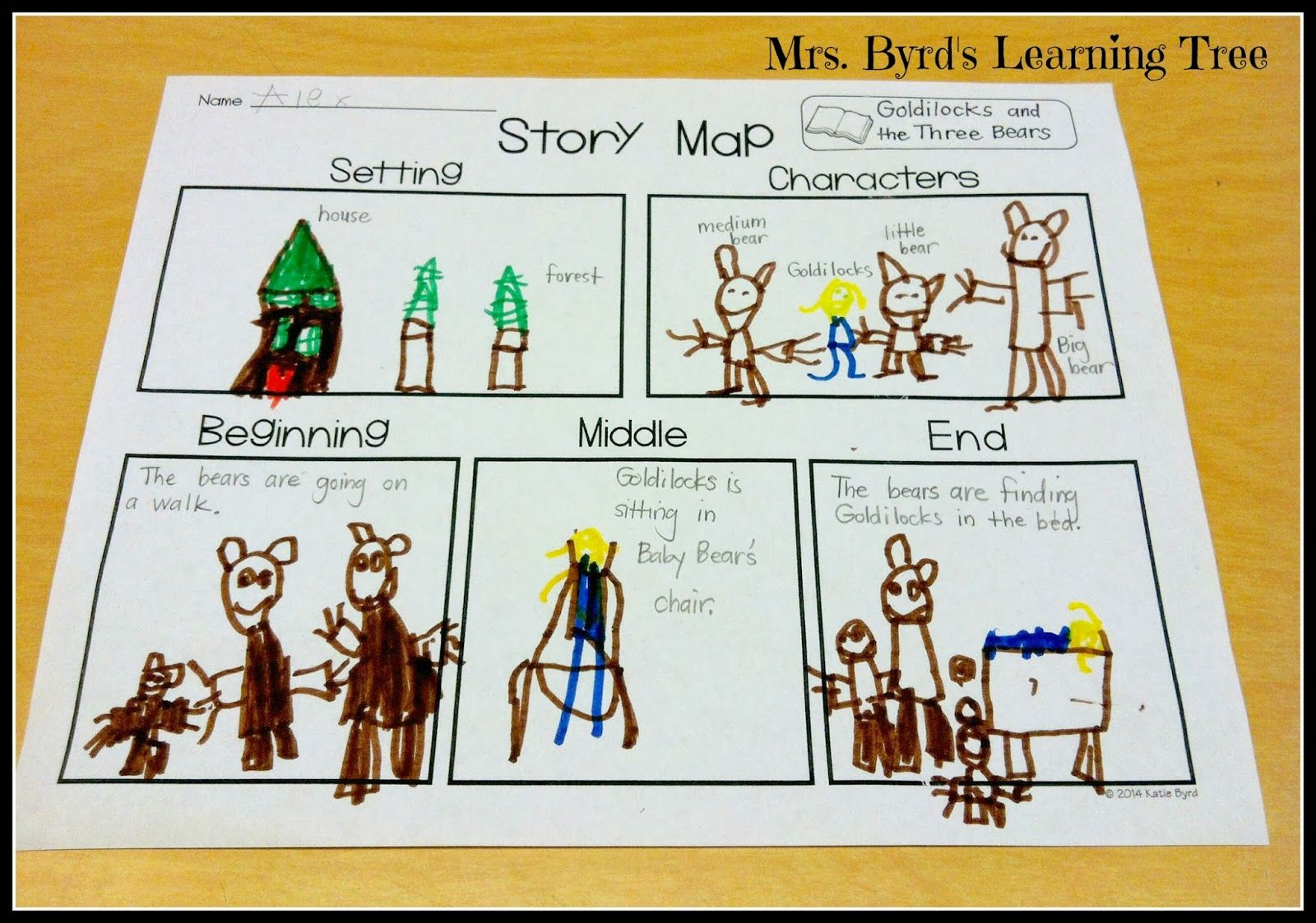 Mrs Byrd S Learning Tree Story Map Freebie Cute
