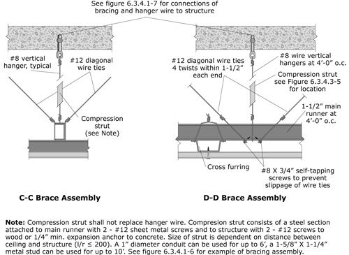 Suspended Drywall Ceiling Details : Suspended drywall ceiling detail cad integralbook