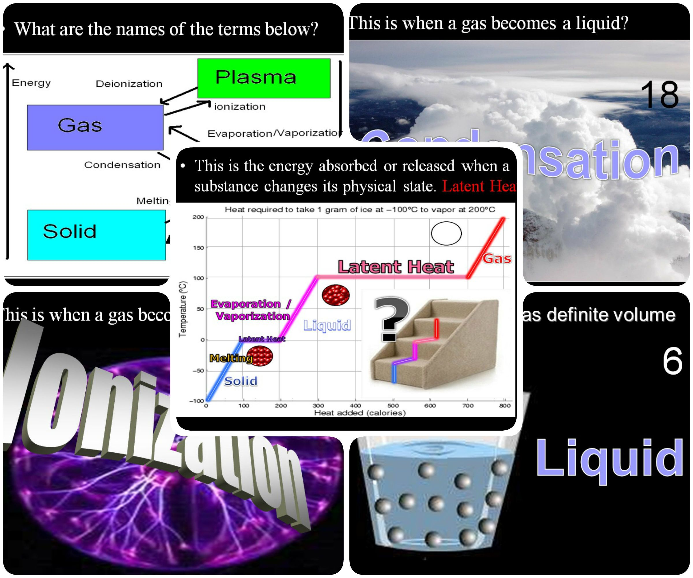 Free States Of Matter And Phase Change Powerpoint Quiz Game Students Should Play In Groups With