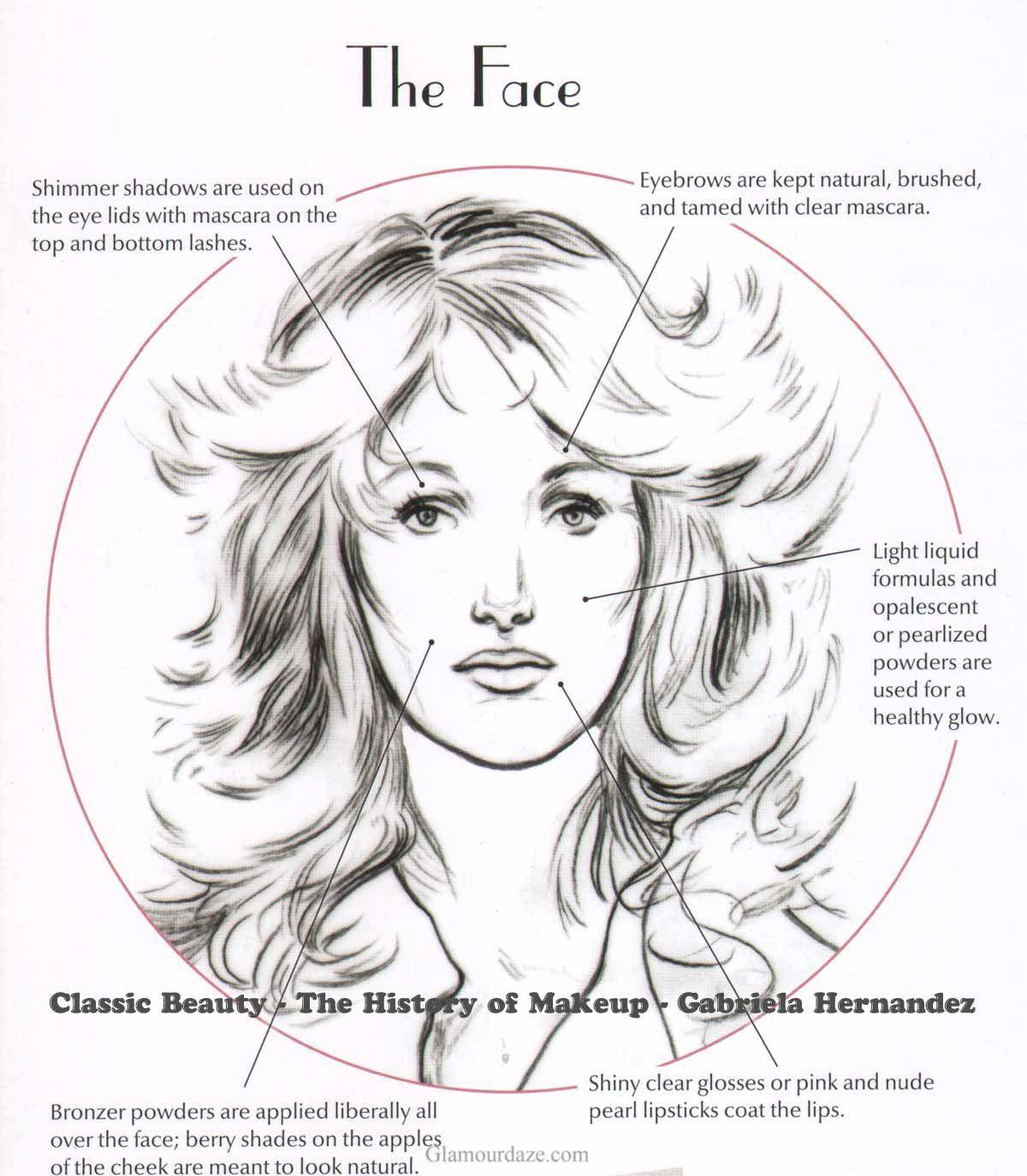 The S Face Makeup Look