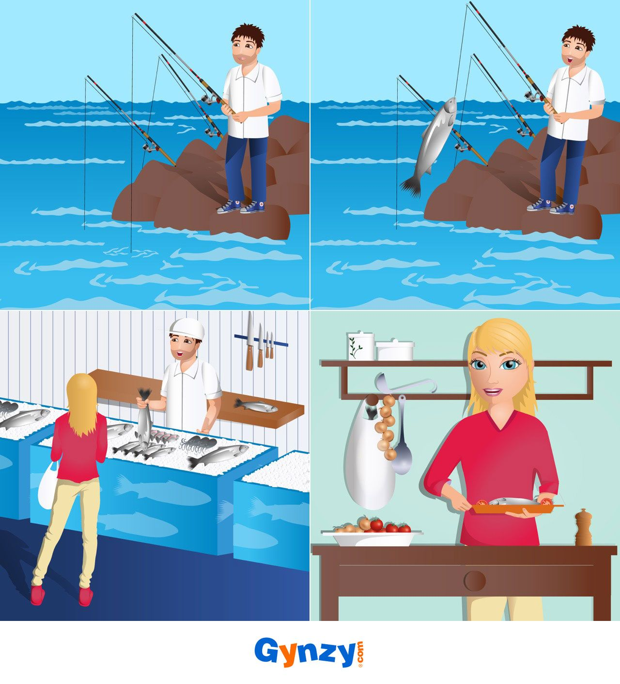 4 Step Sequence Story Pictures About Everyday Life Events Find More At Rnzy