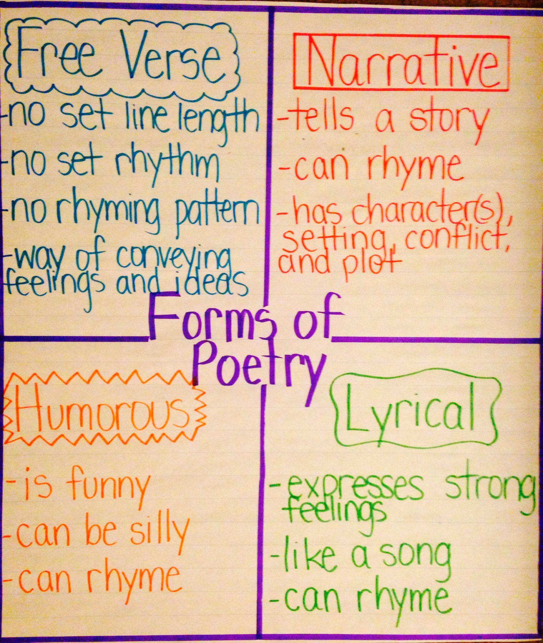 Teaching Haiku To 4th Graders