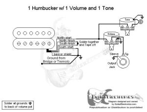 1 Humbucker1 Volume1 Tone | Lutherie | Pinterest | Guitars and Cigar box guitar