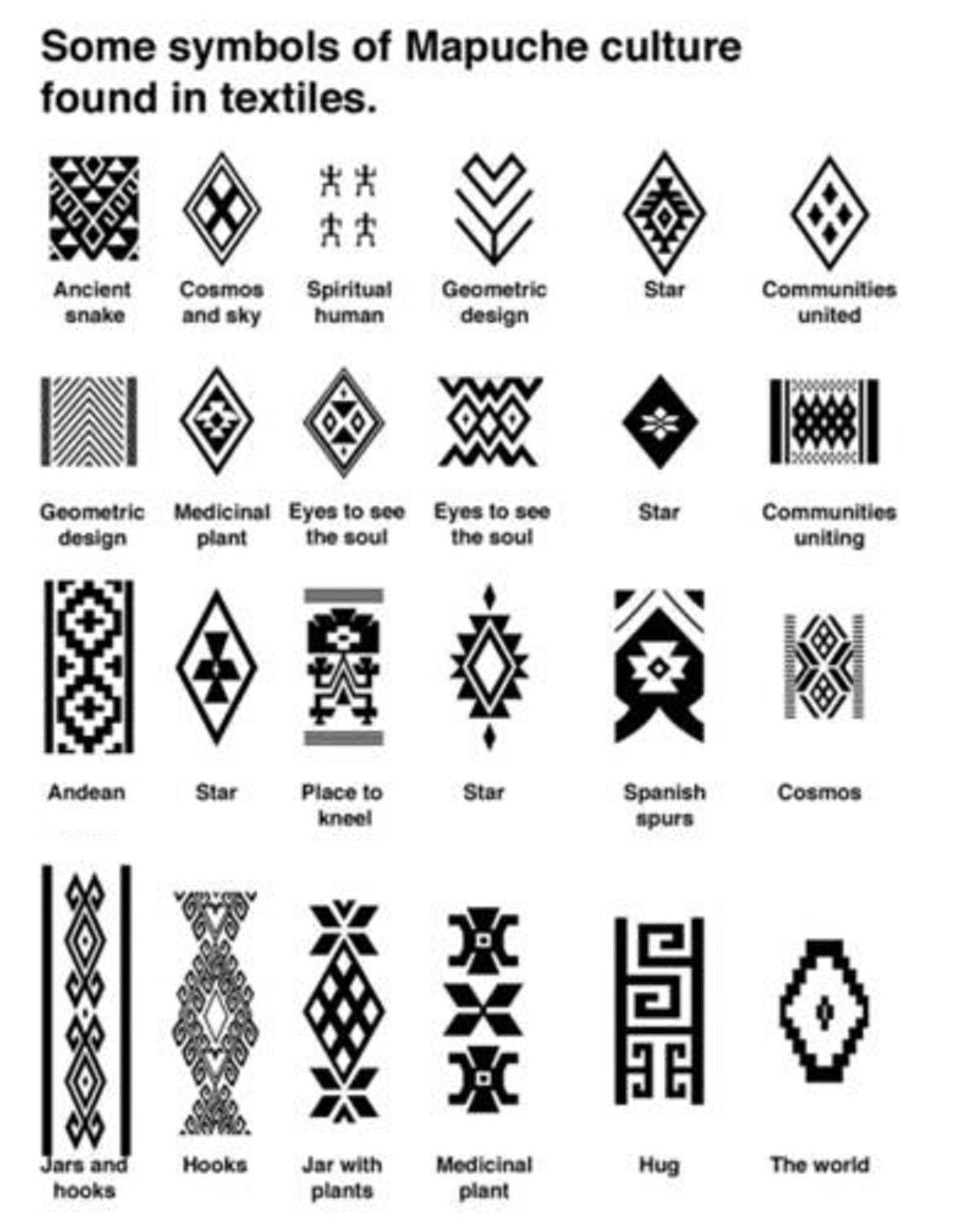 Simbolos De La Cultura Mapuche