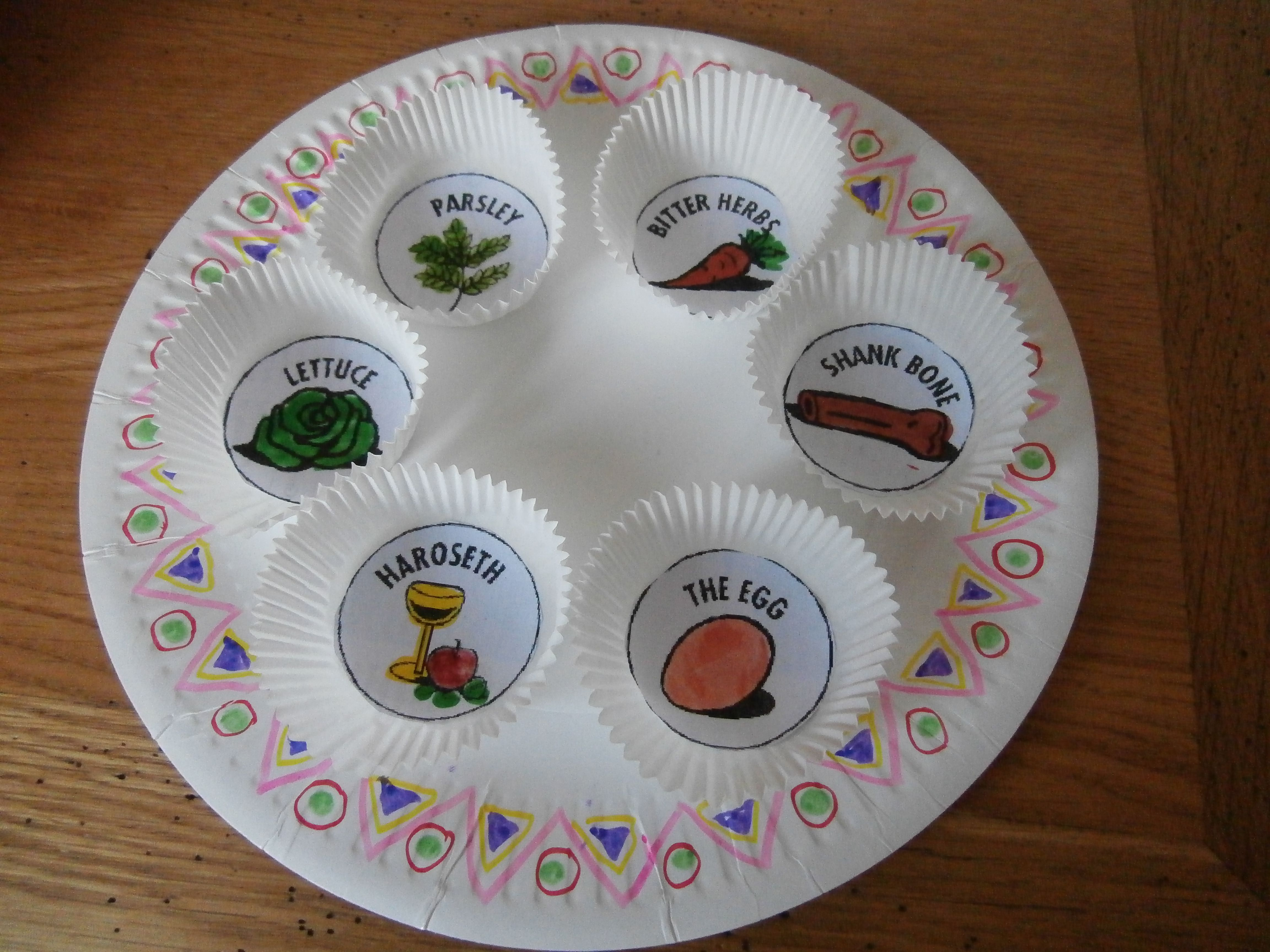 Passover Craft Seder Plate Stonparentspaper