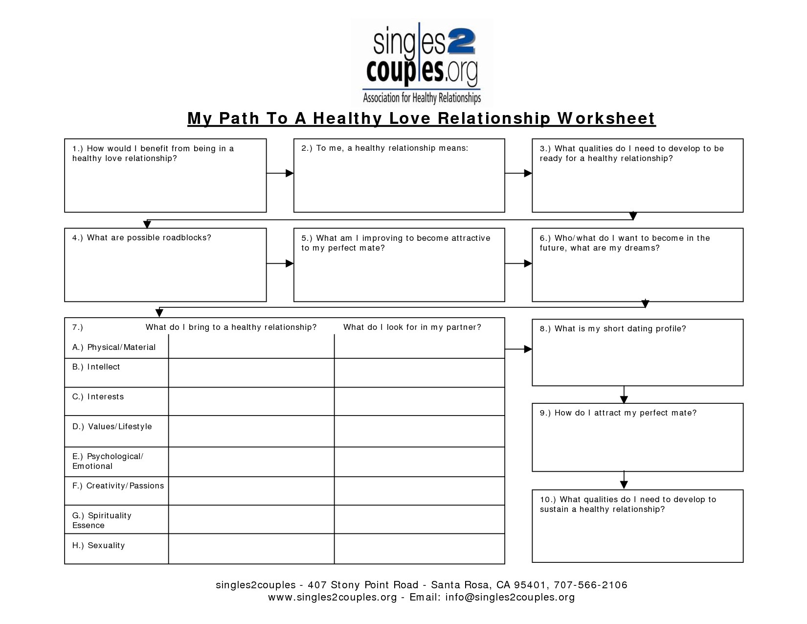 Building Trust In A Relationship Worksheets For Couples