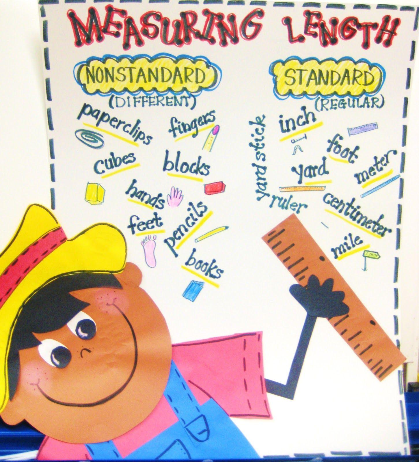 Standard Measuring Tools For Kids