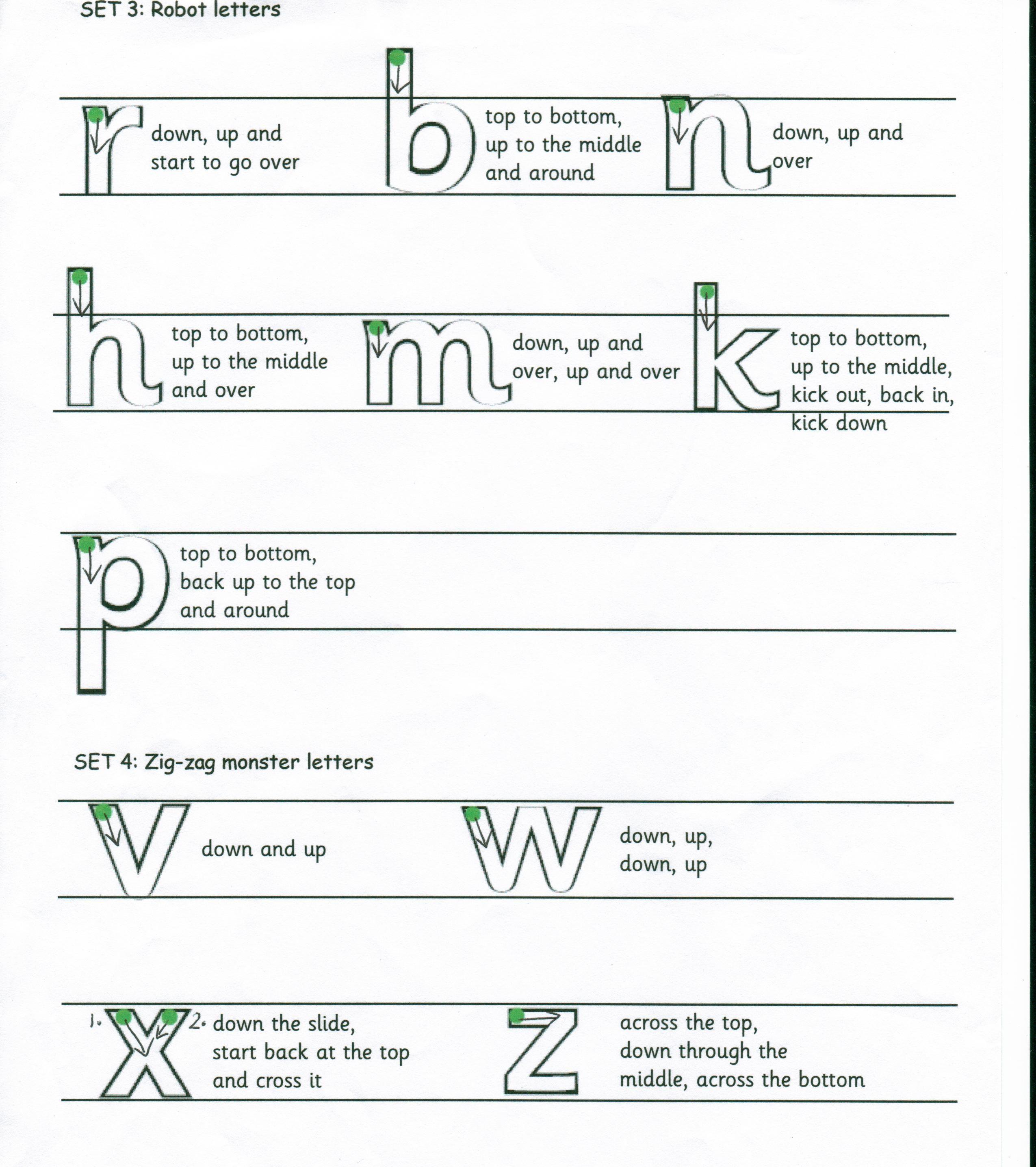 Letter Formation 2