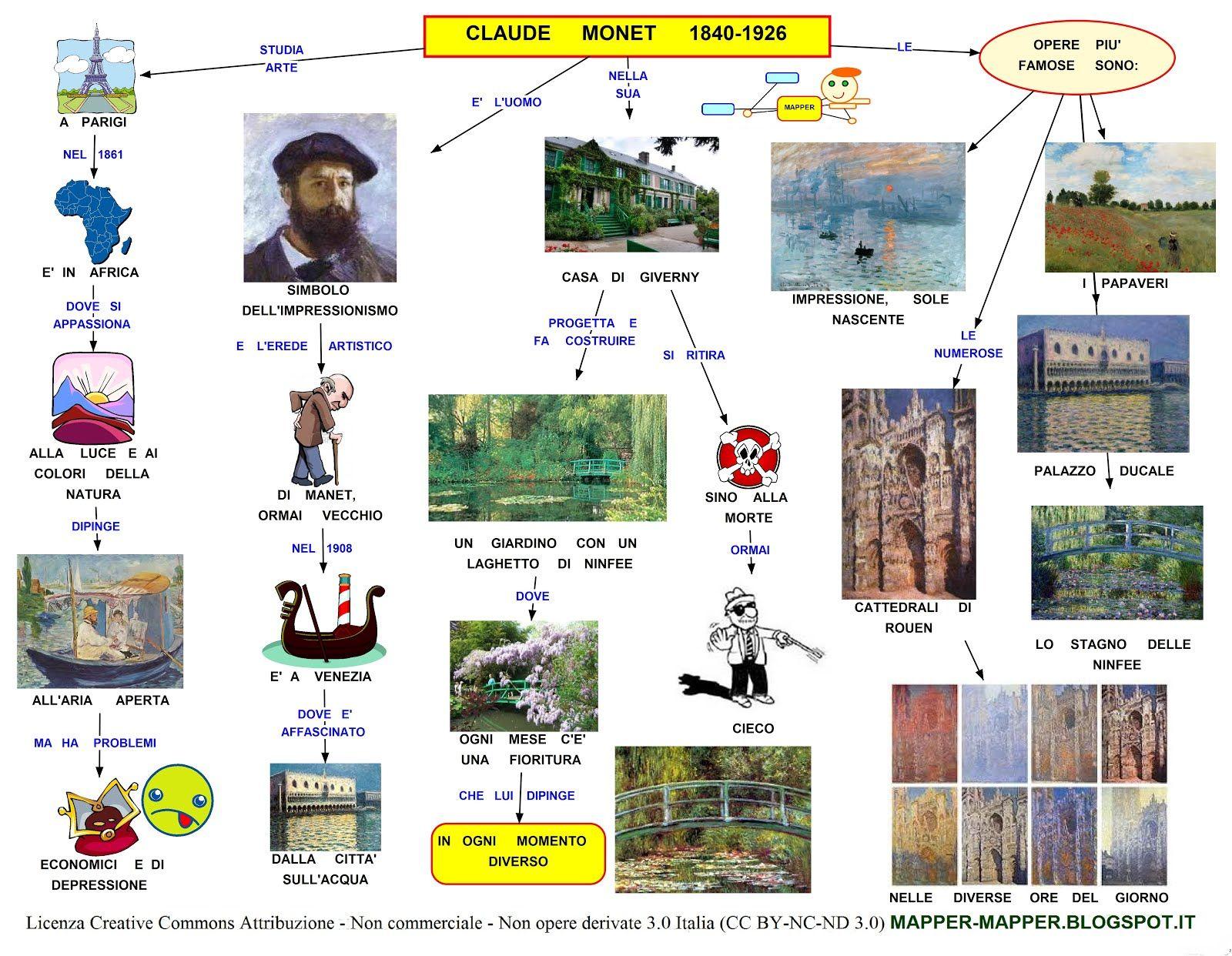 Monet Mappa Concettuale