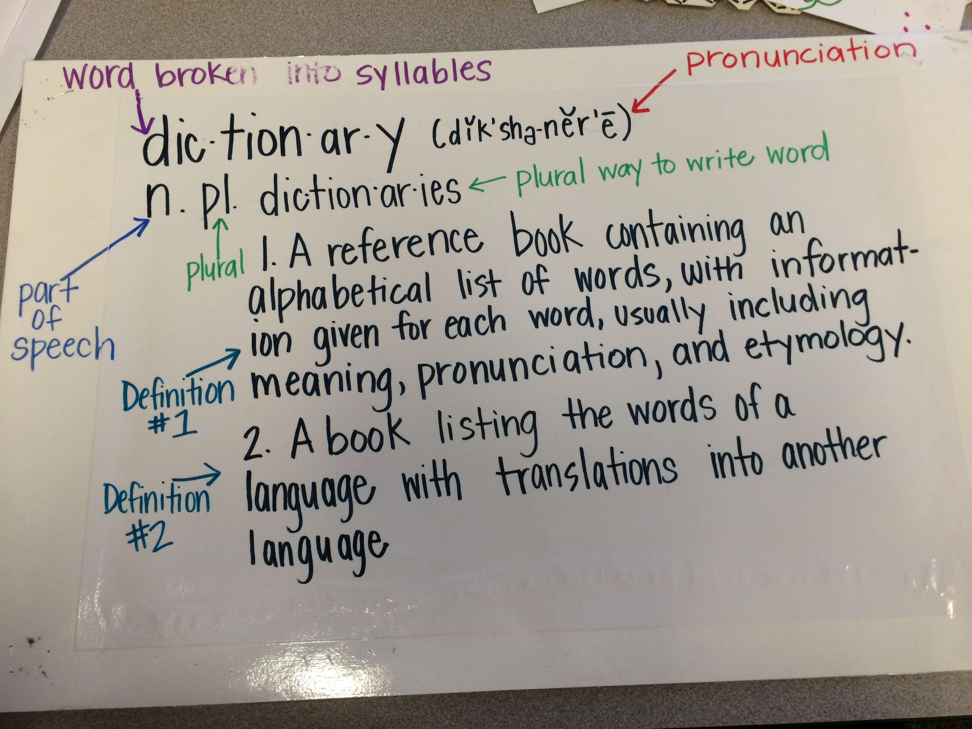 Dictionary Skills Anchor Chart