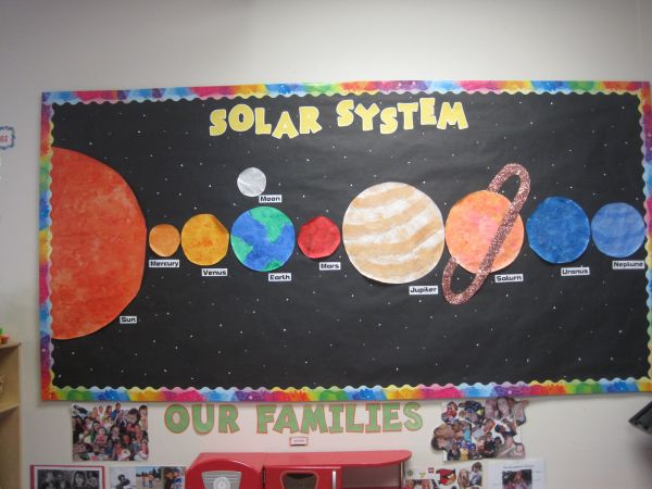 Solar System Month | Bulletin Board Ideas | Pinterest ...