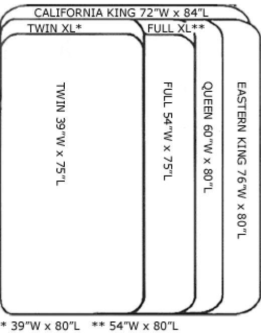 Standard Twin Mattress Size Measure Guest Bedrooms Pinterest