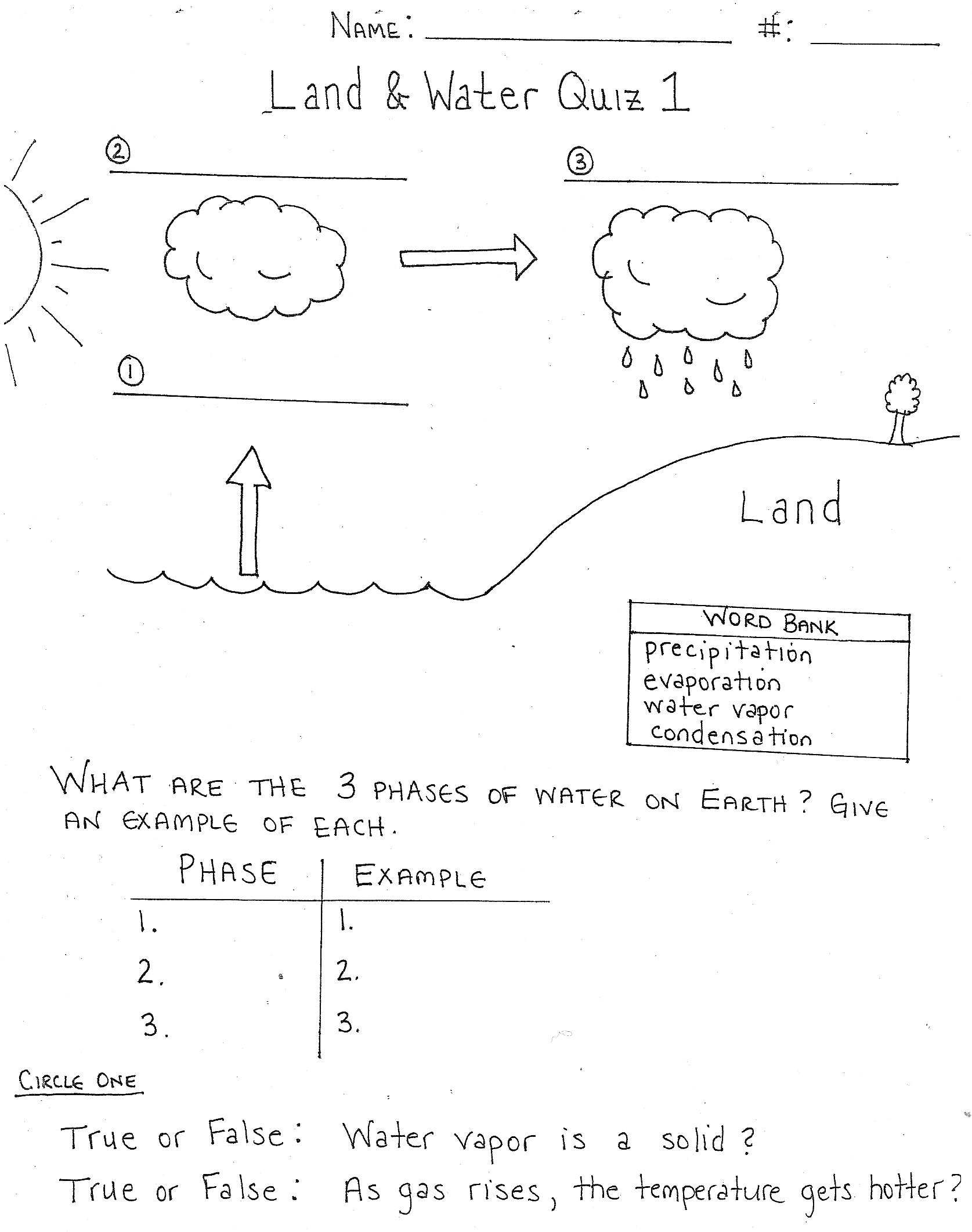 Water Cycle Worksheets For 3rd Grade Su Dongusu Resimli Anlat M