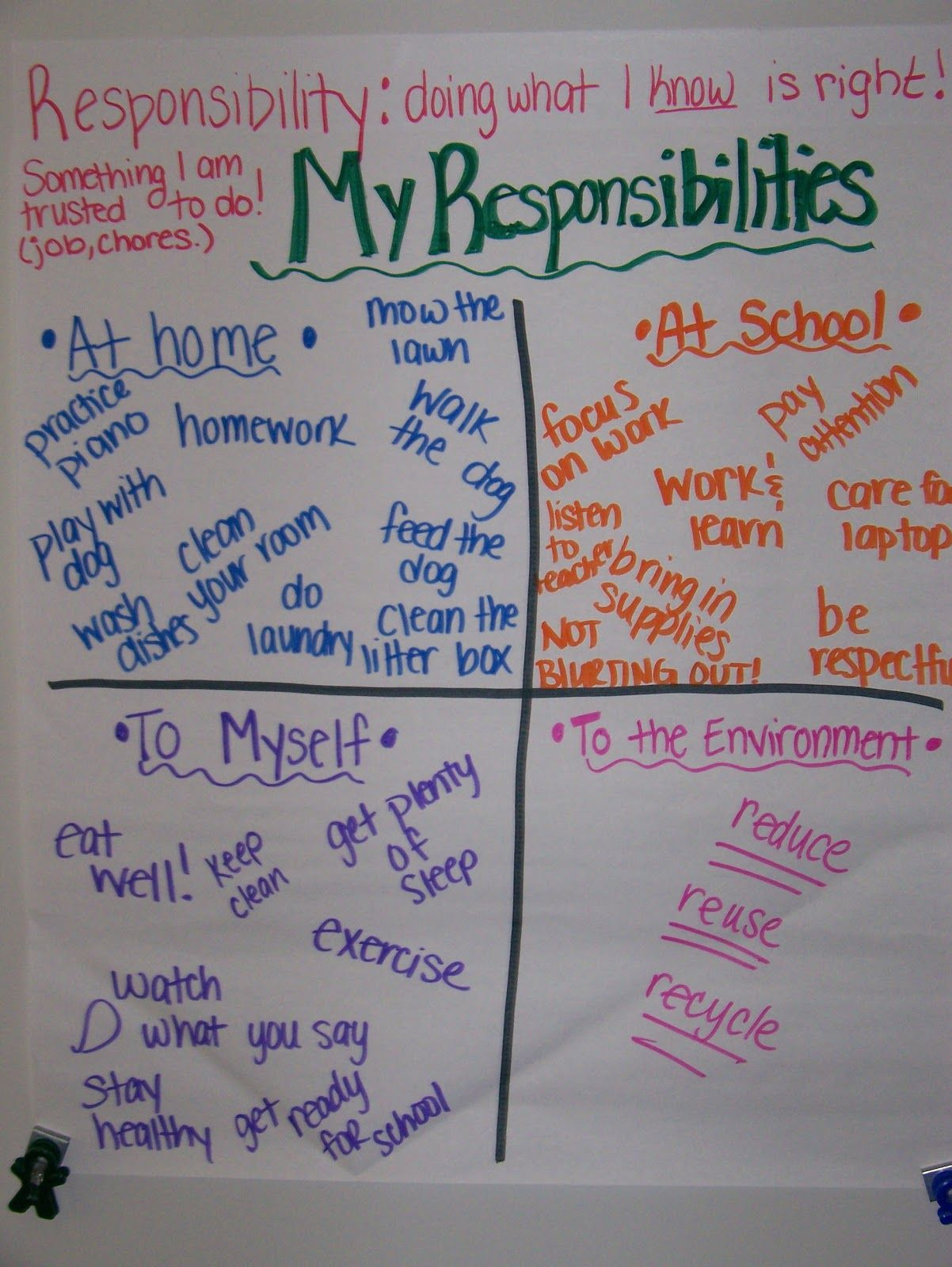 Paws Itive School Counseling Goal Setting And