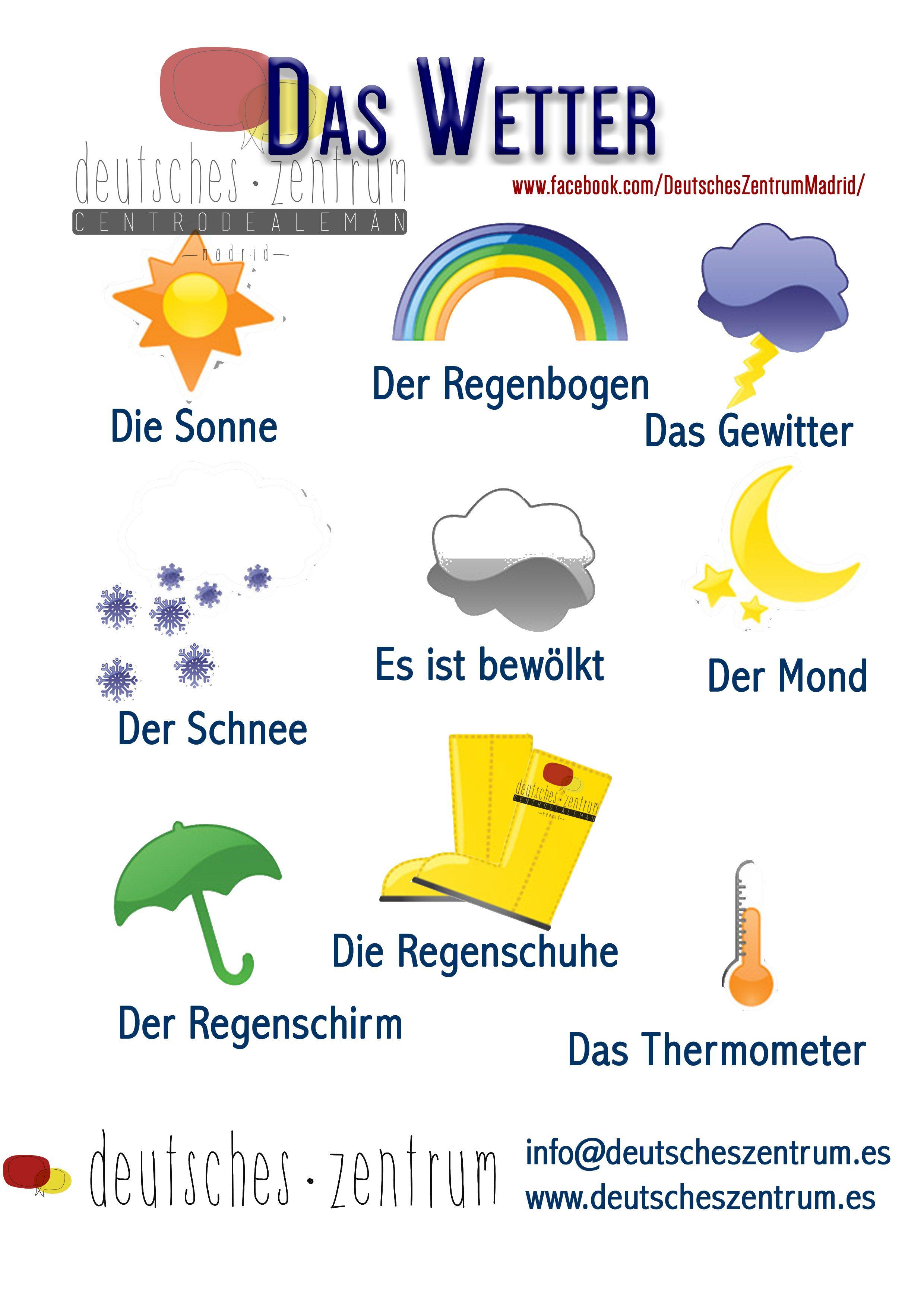 Das Wetter Deutsch Wortschatz Grammatik