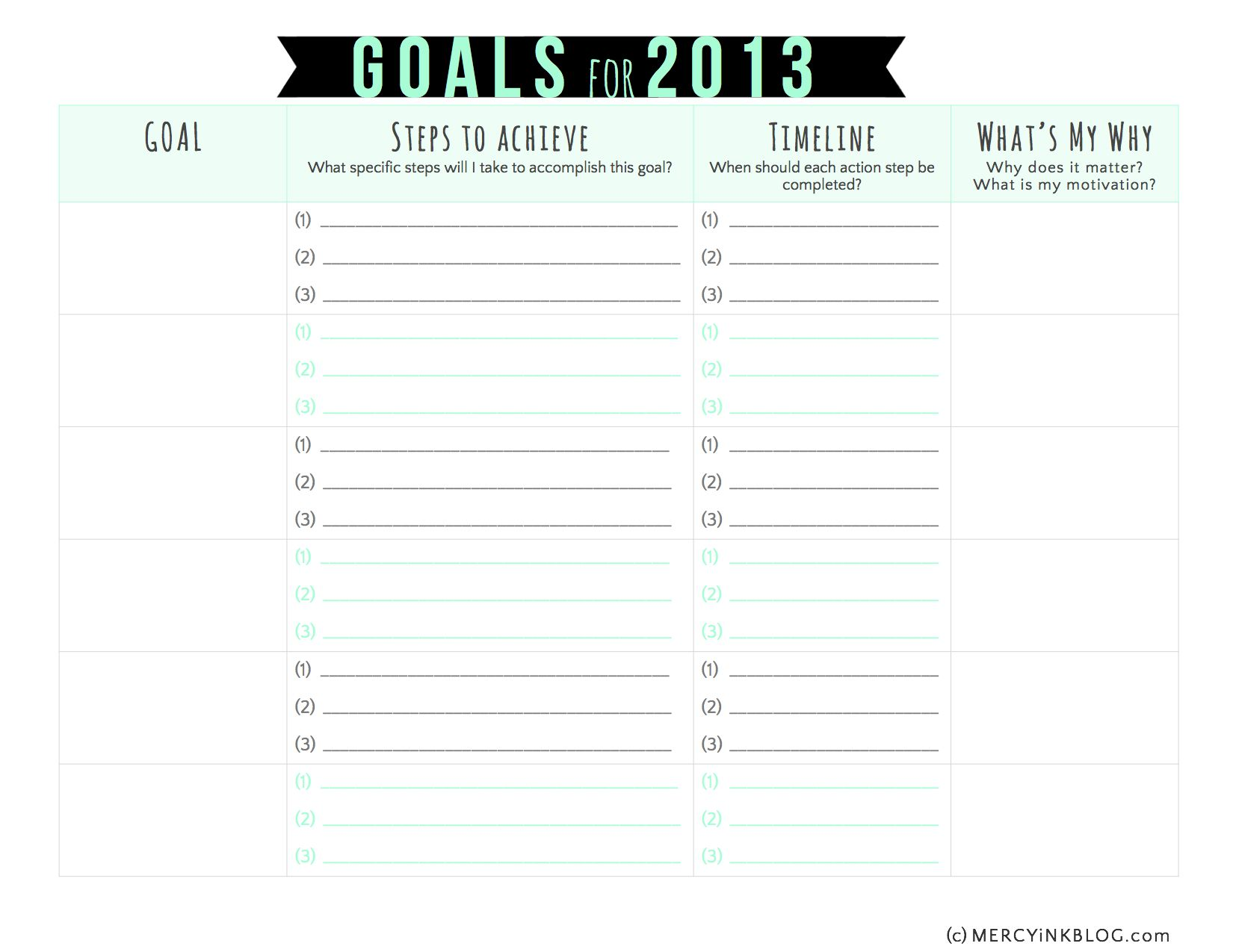 Vision And Goal Setting In