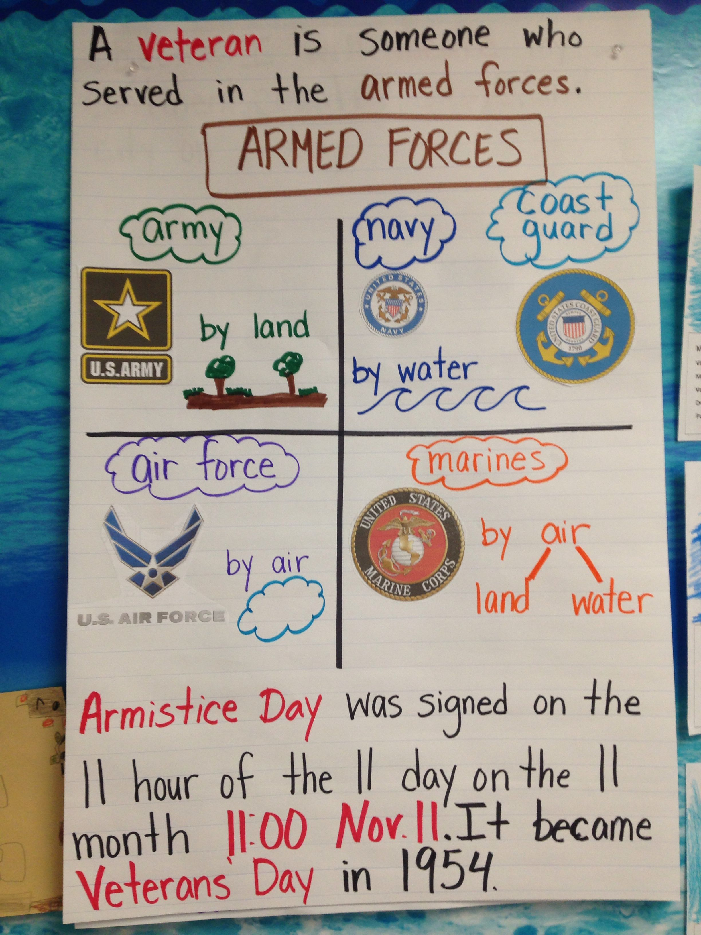 First Grade Veterans Day Poster