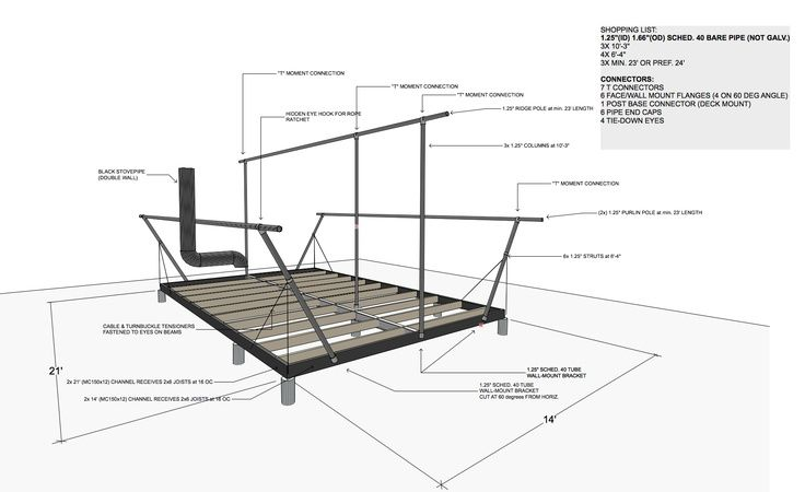 Wall Tent Frame C&ing Pinterest And  sc 1 st  Amazing House Plans & Wall Tent Frame Plans | Amazing House Plans