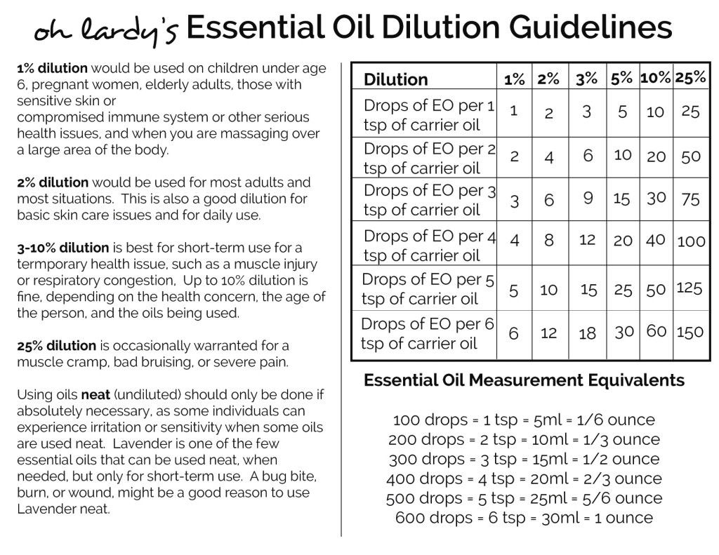 Essential Oil Safety Is Key Are You Using Too Many Drops