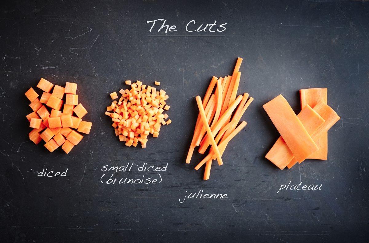 The Basic Cuts