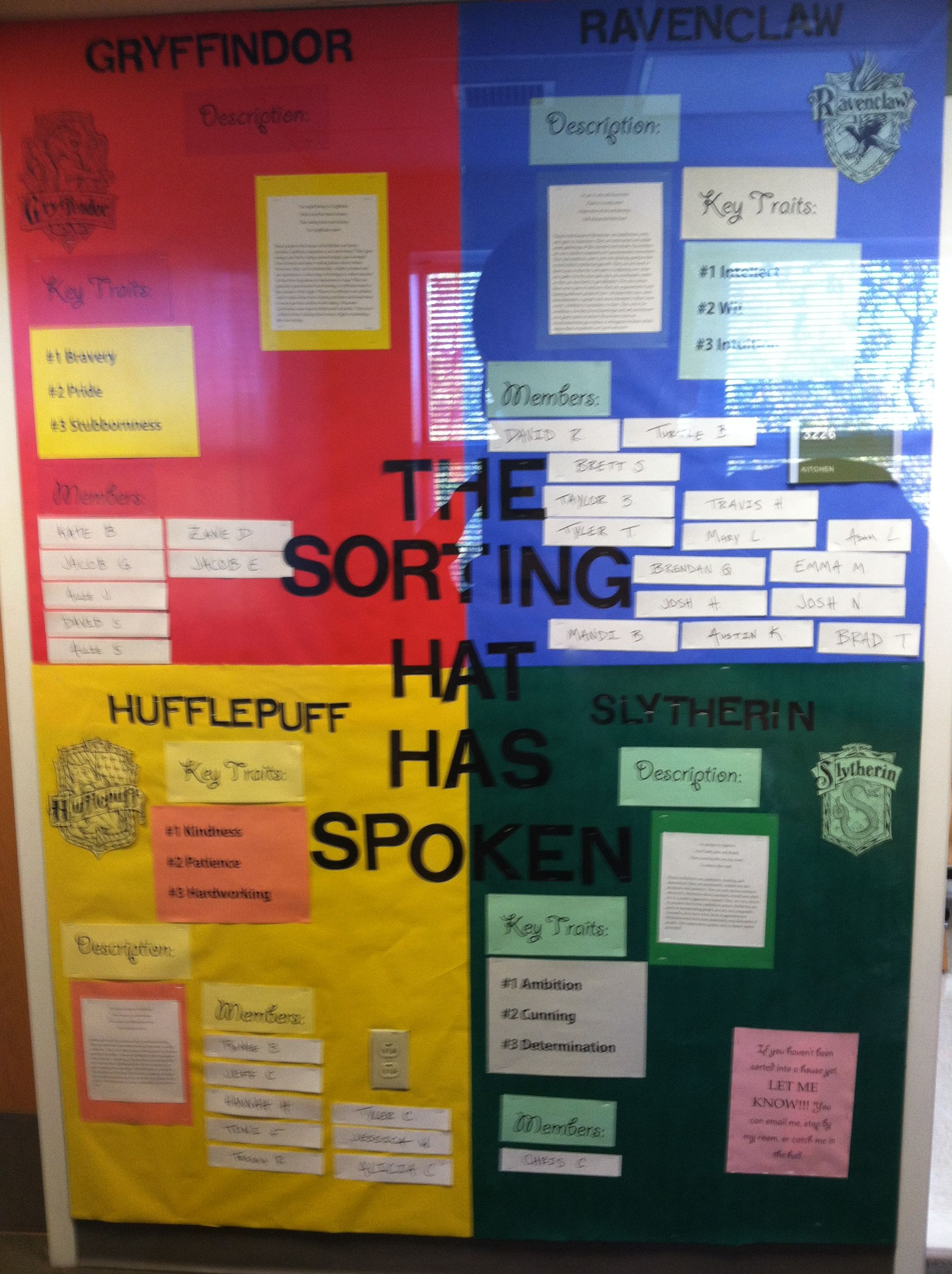 The Sorting Hat Has Spoken Bulletin Board This Harry Potter Themed Bulletin Board Places