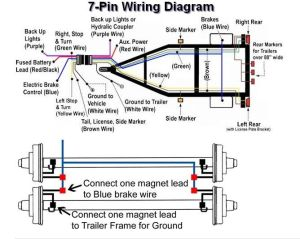 7 Pin Trailer Plug Wiring Diagram | Plug  Wiring
