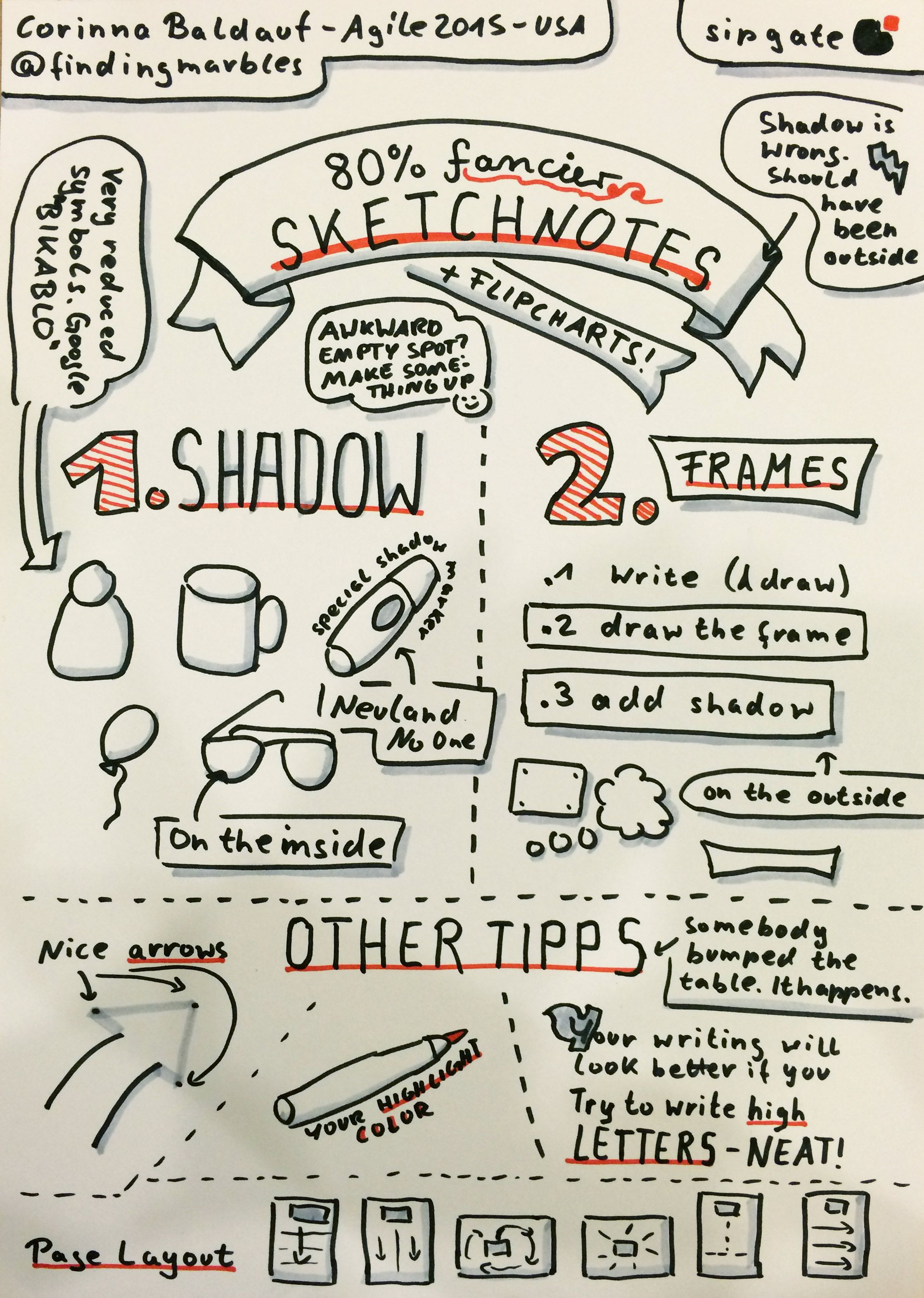 Here Some Great Tips From Corinna Baldauf Taking Notes
