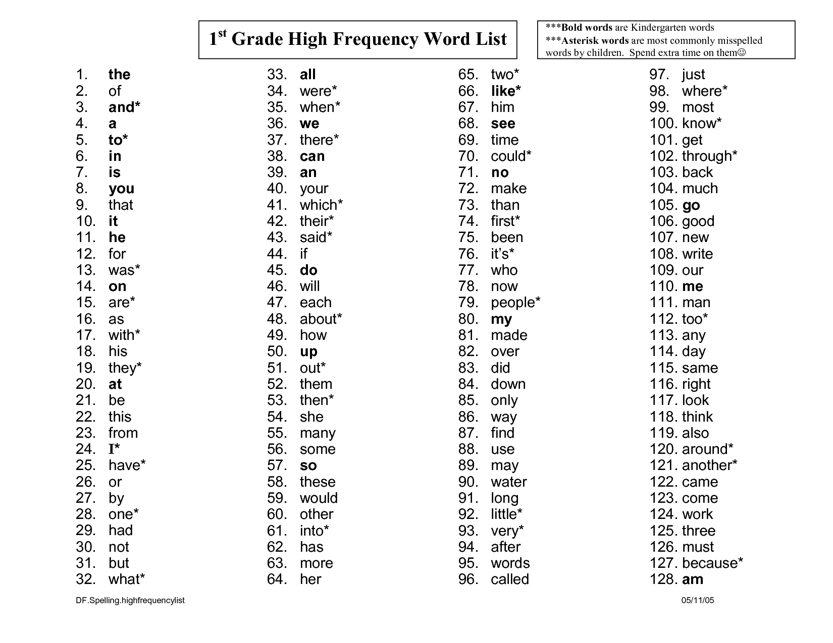High Frequency Words In Order Of Frequency