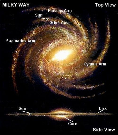 Top view of the Milky Way galaxy Painting Pinterest