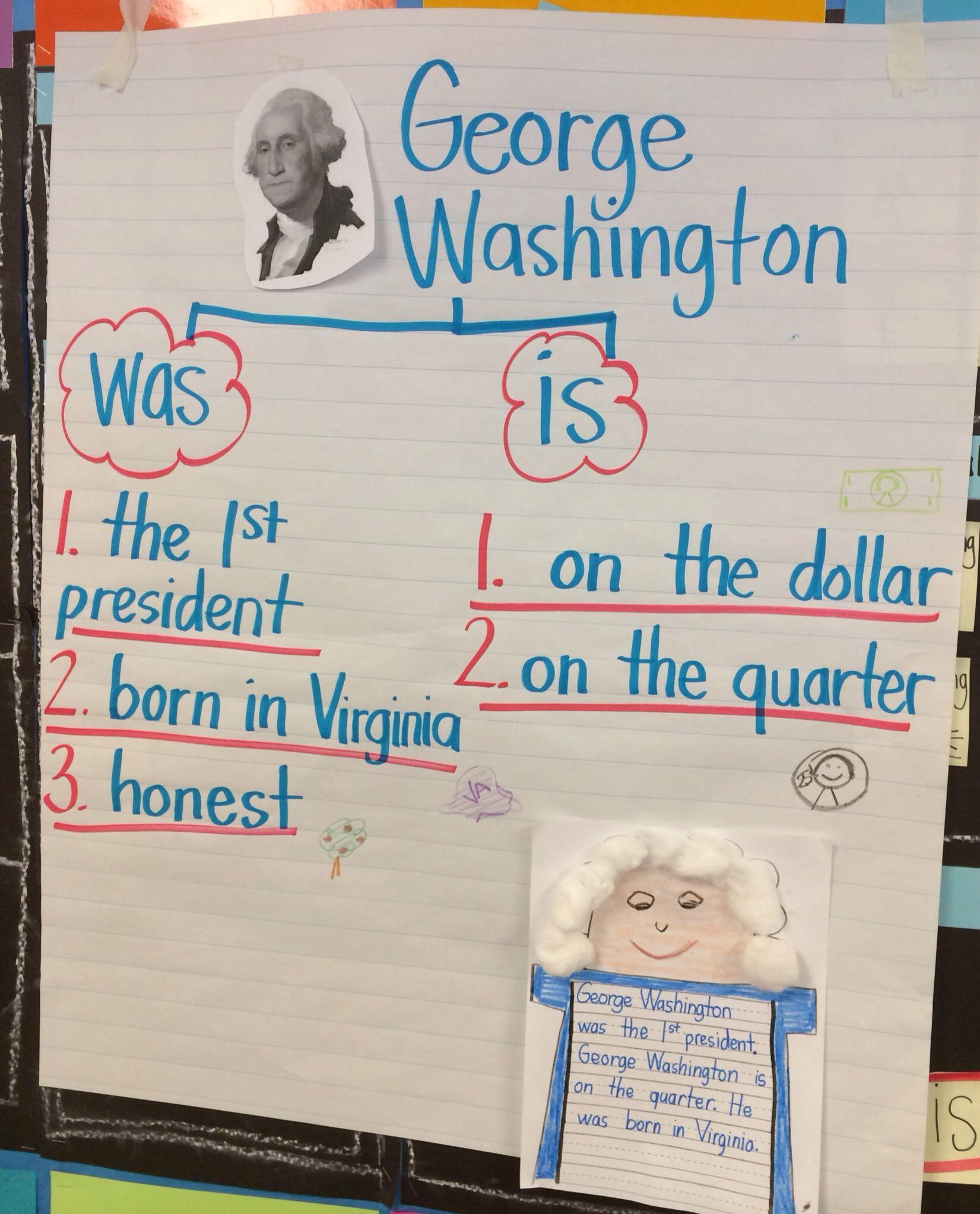 George Washington Thinking Map