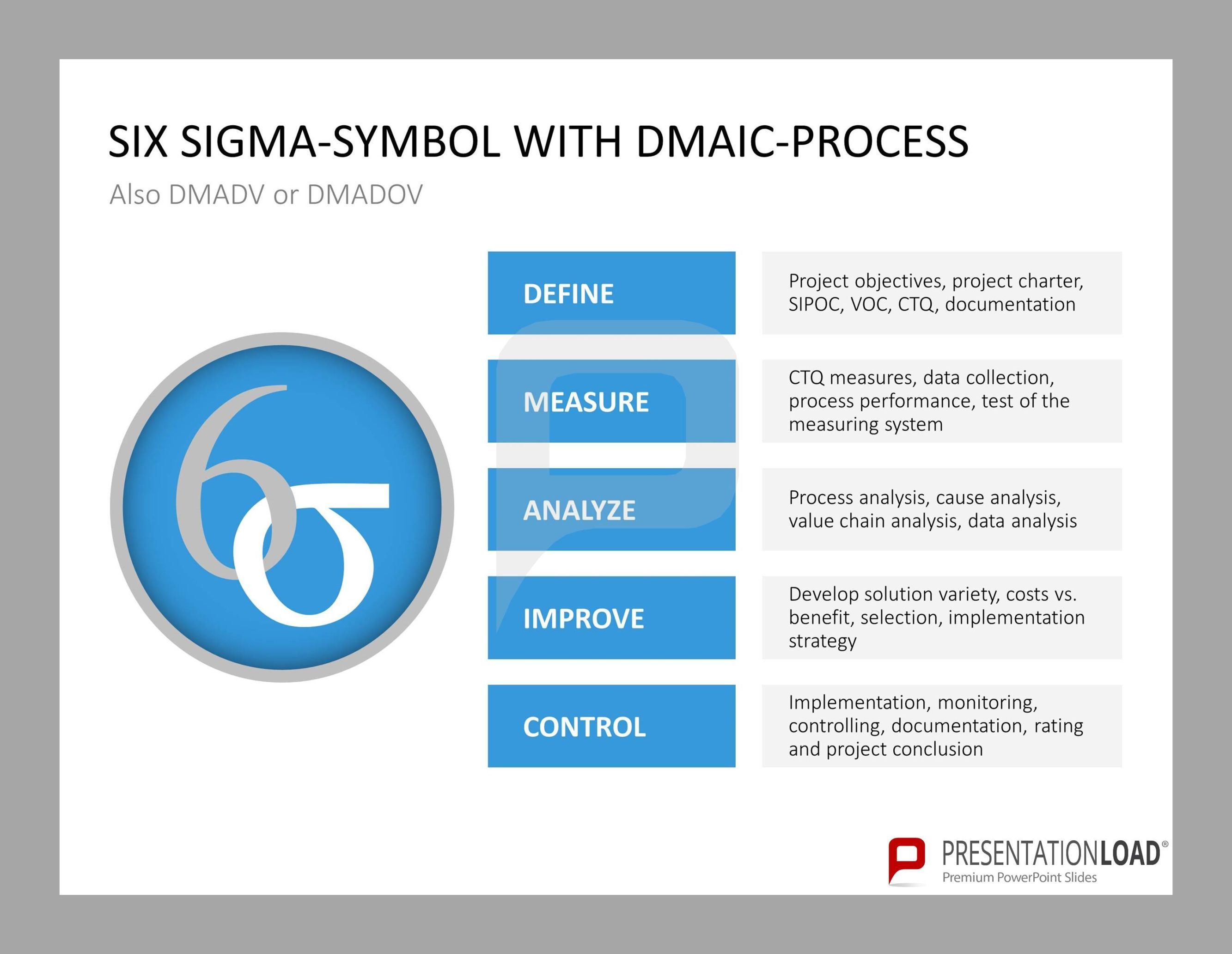 Six Sigma Symbol With Dmaic Process Define Measure