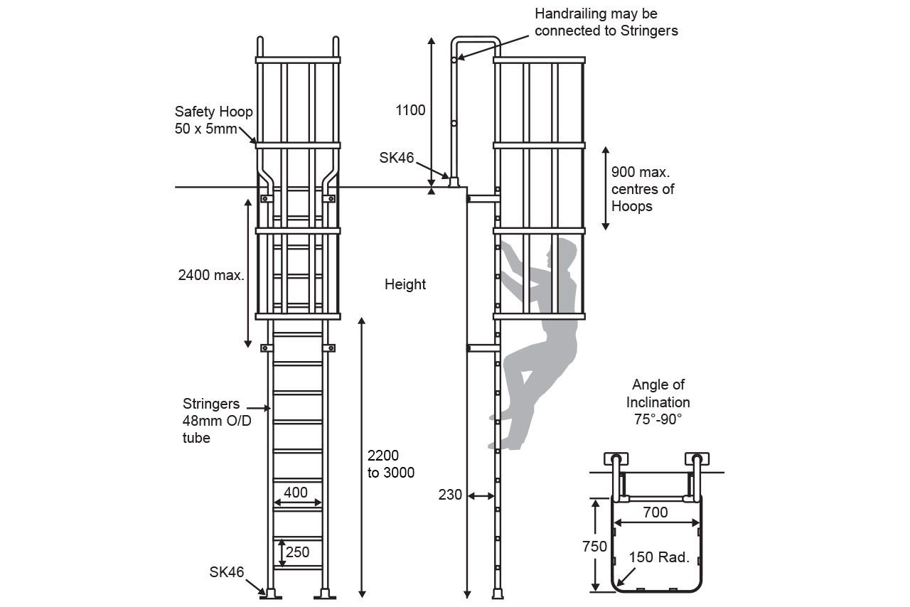 Image Result For Fire Exit Door Cad Block