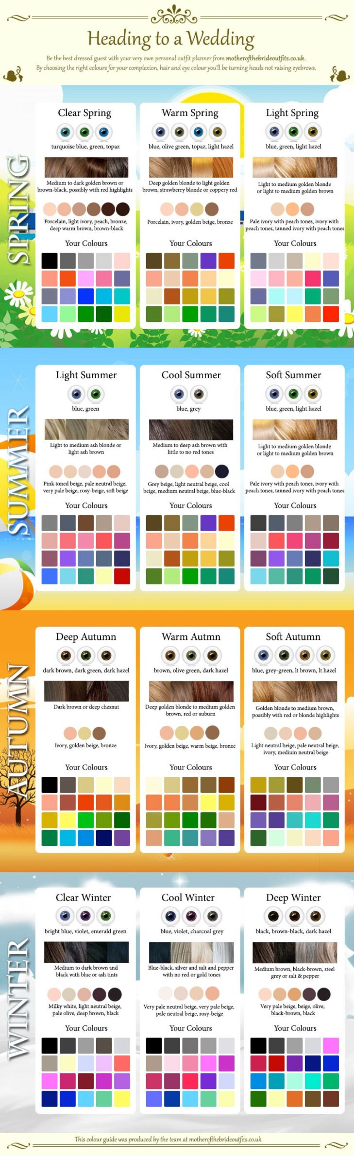What Colours Suit You Infographic  Fashion style  Pinterest