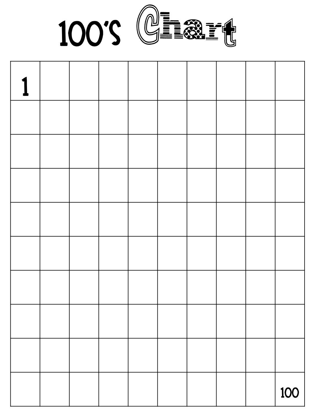 Blank Hundreds Chart Printable